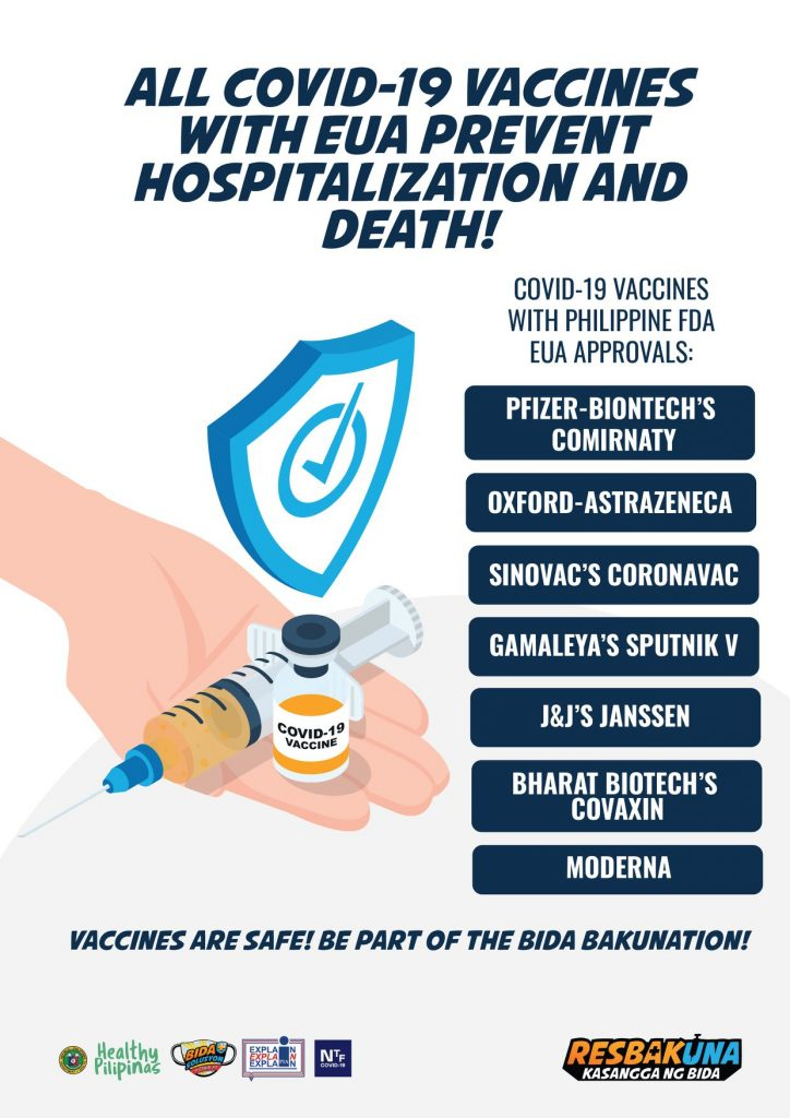 COVID-19 Vaccines with Emergency Use Authorization in the Philippines - Camella Manors - Affordable Condo in the Philippines