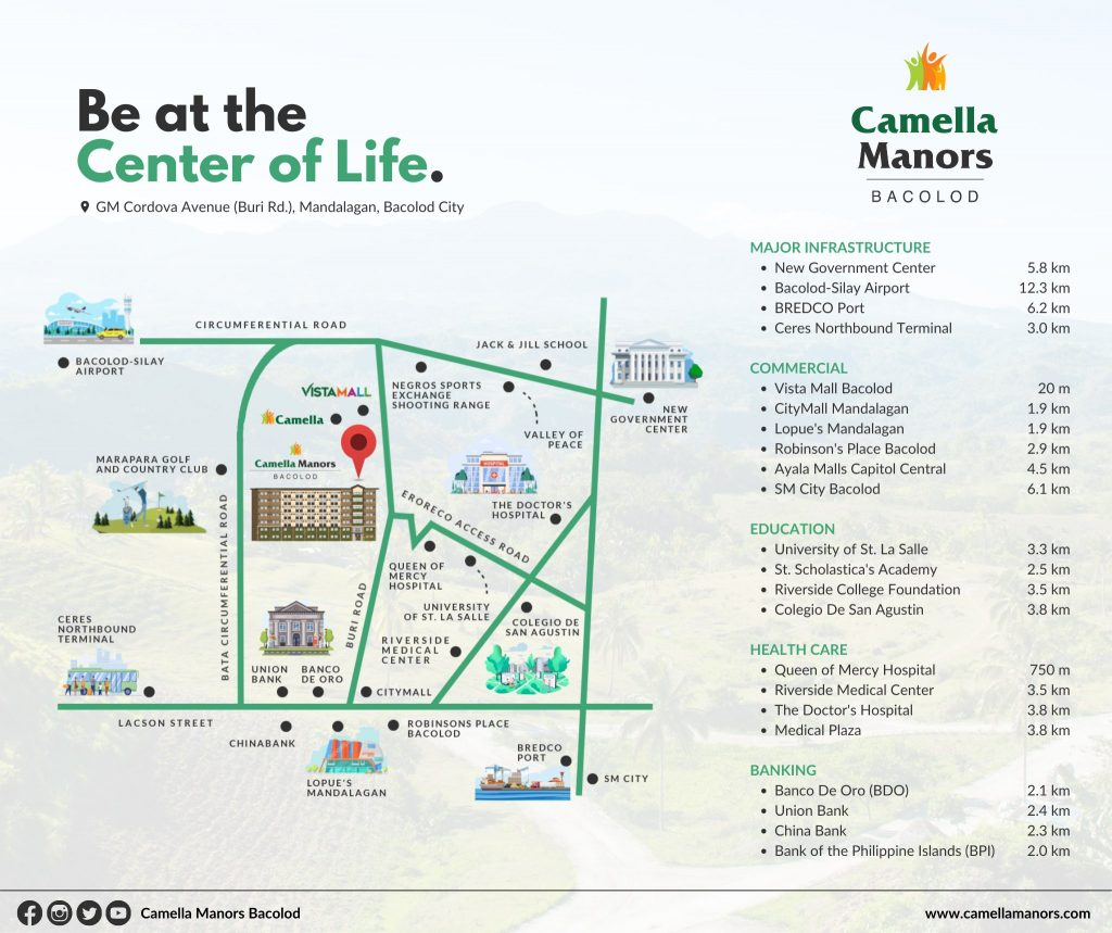 Camella Manors Bacolod Map - Locational Advantages
