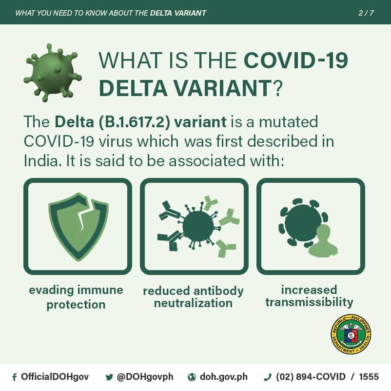 Delta Variant is a double mutant and it is more infectious - Camella Manors - Affordable Condo in the Philippines